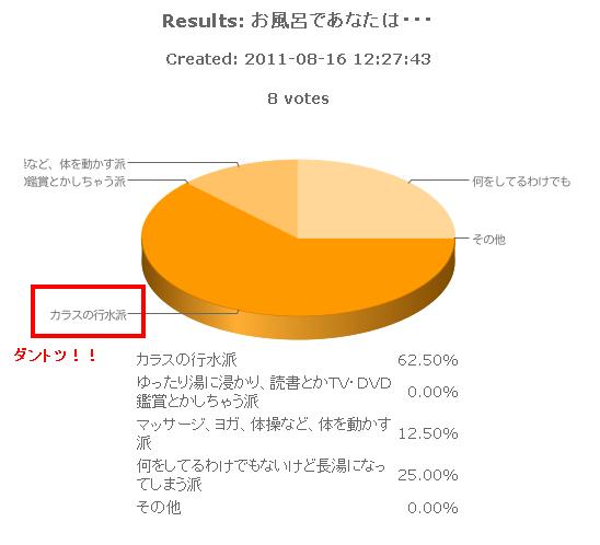 Results_votablenet